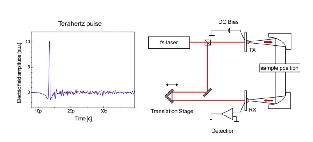 电路 电路图 电子 原理图 1024_466