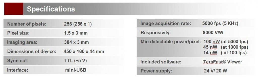Tera-Hs-256 [linear]-SPECS