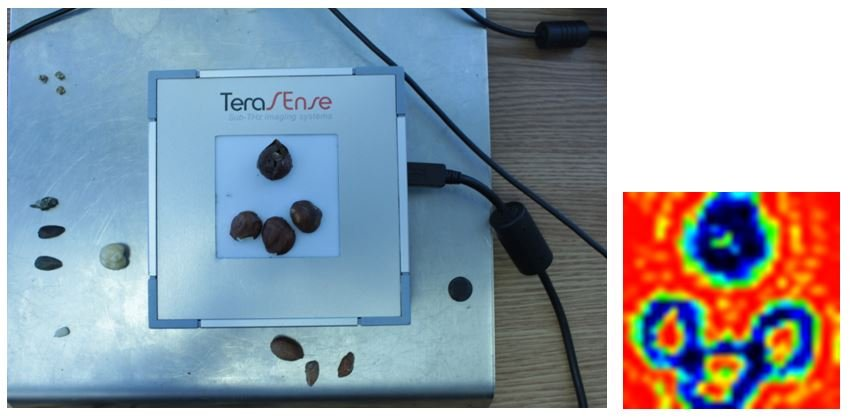 Terahertz inspection of nuts