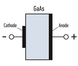 Principal structure of the Gunn diode based on GaAs