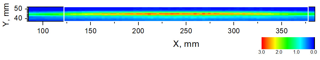 XY-plane beam profile of the enhanced 300-GHz linear scanner measured with the setup depicted in Figure 1.